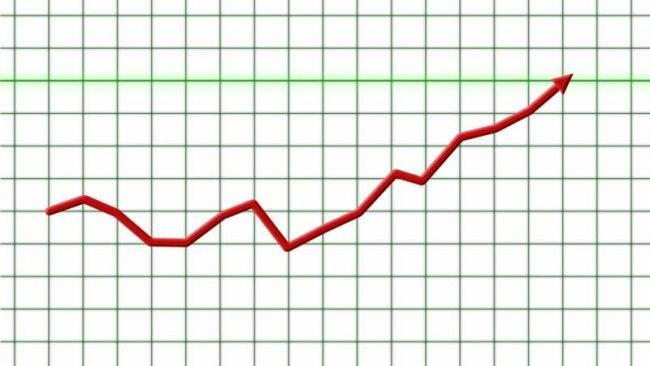 Analistii financiari apreciaza cresterea ROBOR ca fiind normala